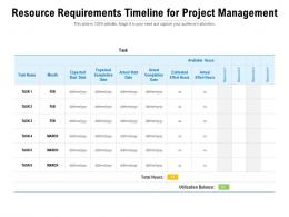 Resource Requirements Timeline For Project Management