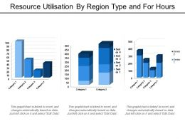 Resource Utilisation By Region Type And For Hours