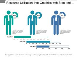 Resource Utilisation Info Graphics With Bars And Graphs