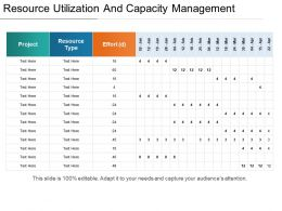 Resource Utilization And Capacity Management Example Of Ppt