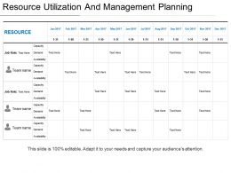 Resource Utilization And Management Planning Sample Of Ppt