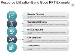 Resource Utilization Band Good Ppt Example