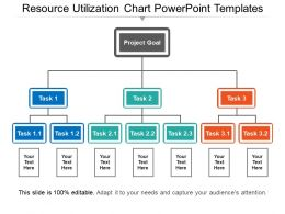 Resource Utilization Chart Powerpoint Templates