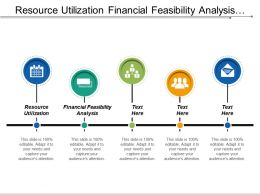 Resource Utilization Financial Feasibility Analysis Quality Systems Management Cpb