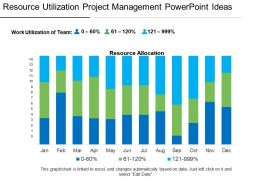 Resource Utilization Project Management Powerpoint Ideas