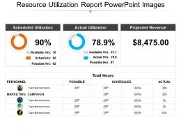 Resource Utilization Report Powerpoint Images