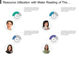 Resource Utilization With Meter Reading Of The Each Person