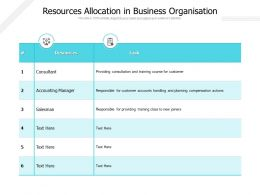 Resources Allocation In Business Organisation