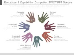 Resources And Capabilities Competitor Swot Ppt Sample