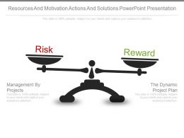 Resources And Motivation Actions And Solutions Powerpoint Presentation
