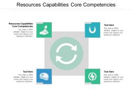 Resources Capabilities Core Competencies Ppt Powerpoint Presentation Icon Cpb