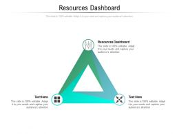 Resources Dashboard Ppt Powerpoint Presentation Outline Introduction Cpb