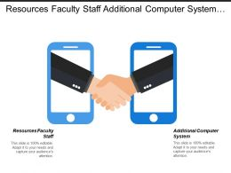 Resources Faculty Staff Additional Computer System Corporate Image