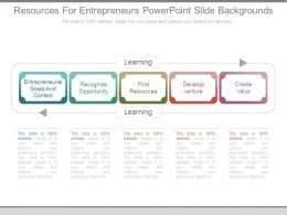 Resources For Entrepreneurs Powerpoint Slide Backgrounds