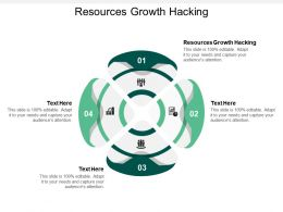 Resources Growth Hacking Ppt Powerpoint Presentation Portfolio Example Introduction Cpb