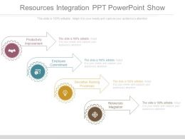 Resources Integration Ppt Powerpoint Show