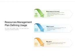 Resources Management Plan Defining Usage