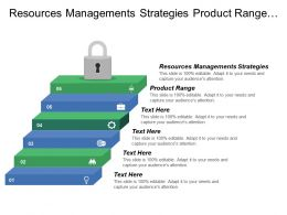 Resources Managements Strategies Product Range Product Design Improvement Planning