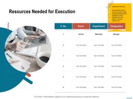 Resources Needed For Execution Antony Ppt Powerpoint Presentation Ideas Smartart