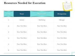 Resources Needed For Execution Designation Ppt Powerpoint Presentation Sample