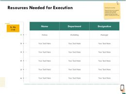 Resources Needed For Execution Marketing Ppt Clipart