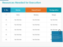 Resources Needed For Execution Ppt Powerpoint Presentation Icon File Formats