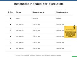 Resources Needed For Execution Table Ppt Powerpoint Presentation Slides Deck