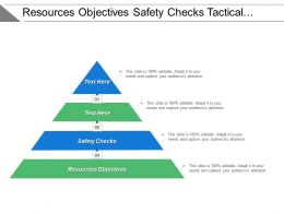 Resources Objectives Safety Checks Tactical Controller Logistic Controller