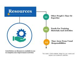 Resources Ppt Infographics Slide Portrait