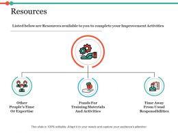 Resources Ppt Slides Background Designs