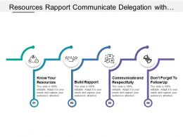 Resources Rapport Communicate Delegation With Four Icons