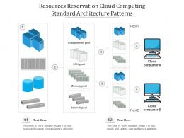 Resources Reservation Cloud Computing Ppt Powerpoint Slide