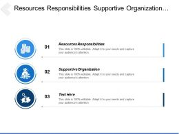 Resources Responsibilities Supportive Organization Prospect Marketing Value Result