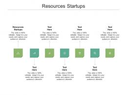 Resources Startups Ppt Powerpoint Presentation Infographics Design Ideas Cpb