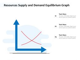Resources Supply And Demand Equilibrium Graph