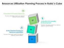 Resources Utilization Planning Process In Rubics Cube