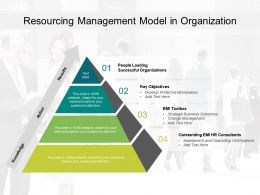Resourcing Management Model In Organization