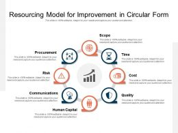 Resourcing Model For Improvement In Circular Form