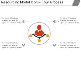 Resourcing Model Icon Four Process Ppt Presentation