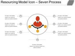 Resourcing Model Icon Seven Process PPT Infographic Template