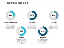 Resourcing Required Ppt Powerpoint Presentation Icon Graphics Cpb
