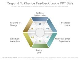 Respond To Change Feedback Loops Ppt Slide
