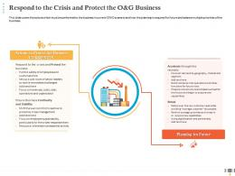 Respond To The Crisis And Protect The O And G Business Planning Future Ppt Slides