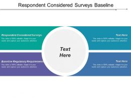 Respondent Considered Surveys Baseline Regulatory Requirements