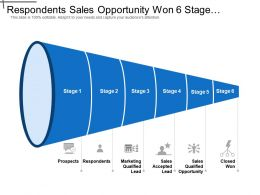 Respondents Sales Opportunity Won 6 Stage Horizontal Funnels With Icons