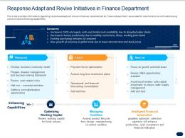 Response Adapt And Revive Initiatives In Finance Department Ppt Powerpoint Templates