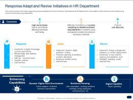 Response Adapt And Revive Initiatives In Hr Department Ppt Powerpoint Layout Ideas
