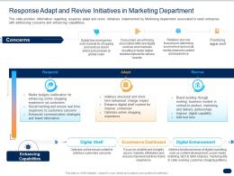 Response Adapt And Revive Initiatives In Marketing Department Ppt Pictures Layout Ideas