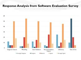 Response Analysis From Software Evaluation Survey