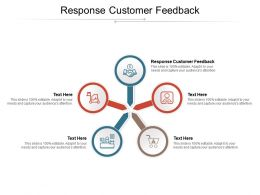 Response Customer Feedback Ppt Powerpoint Presentation Inspiration Layout Cpb